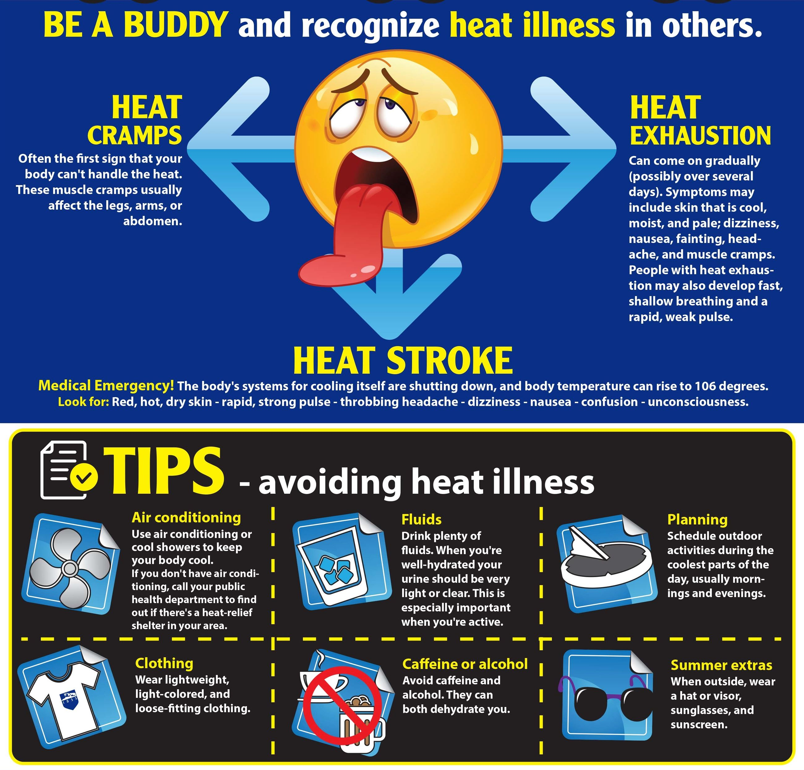 Recognize Heat Illness